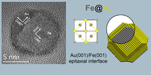 Iron-Gold core-shell nanocrystals : A question of balance
